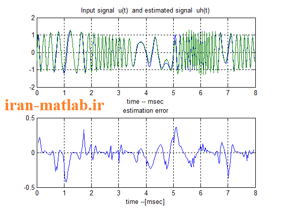 Adaptive Noise Cancellation MATLAB code 2