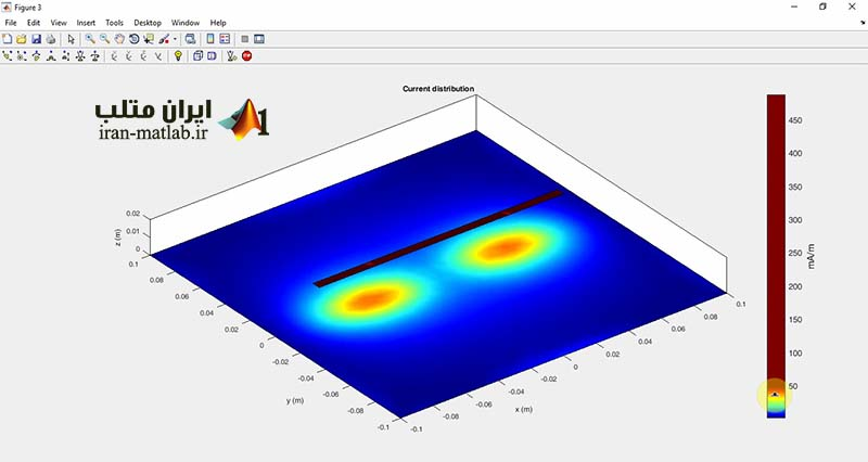 antenna toolbox MATLAB video tutorial download 1 current charge
