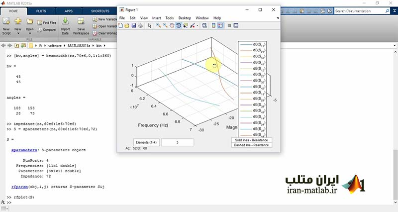 antenna toolbox MATLAB video tutorial download S11