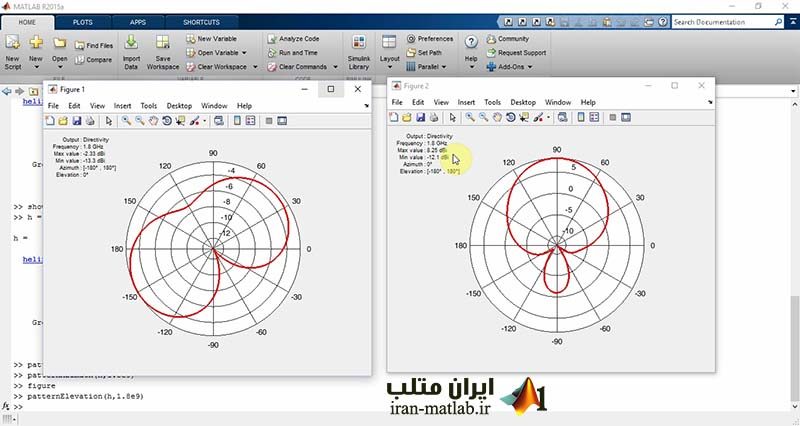 antenna toolbox MATLAB video tutorial download azimuth elavation