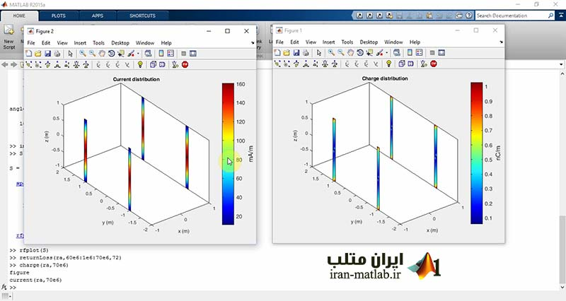 antenna toolbox MATLAB video tutorial download frequency