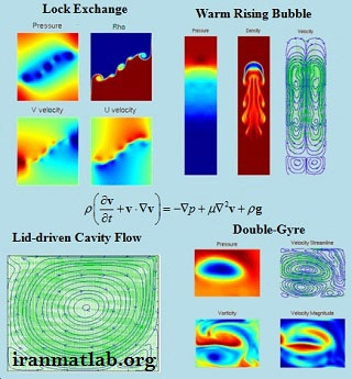 Fluid Mechanics MATLAB code download train farsi persian