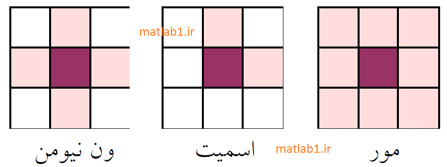 MATLAB code learning automata example 1